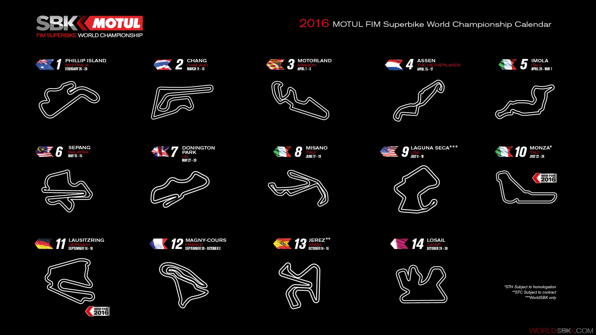 Calendario Gare Superbike.Worldsbk